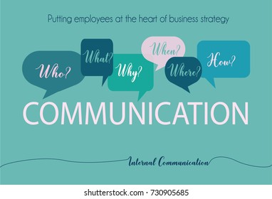Internal communications questions to engage the audience creative vector illustration on a green background