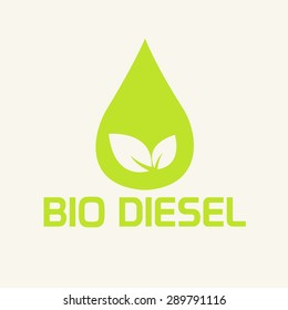 International Biodiesel day.