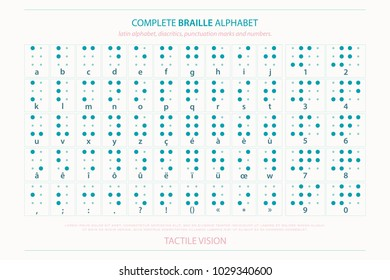 international Braille alphabet poster with latin letters, numbers, and punctuation marks isolated on white background. vector tactile aid symbols