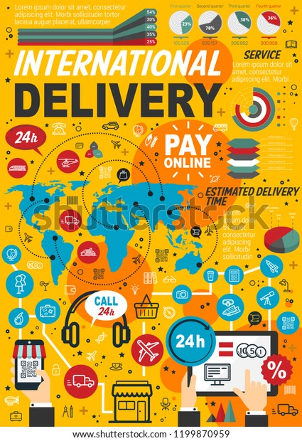 International Delivery Shipping Service Online Shopping