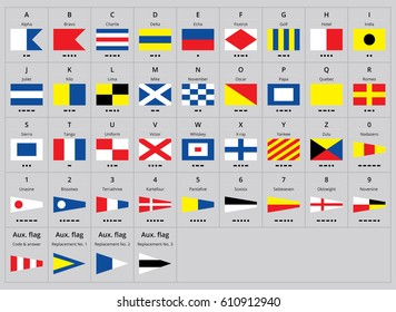 International maritime signal nautical flags, morse alphabet