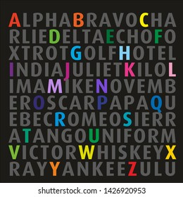 International Phonetic Alphabet . Vector drawing related to maritime and aviation. Poster, label, gift, boat decor, Wall Art, Aviation Decor, Gifts for Pilots , Minimalist Art.