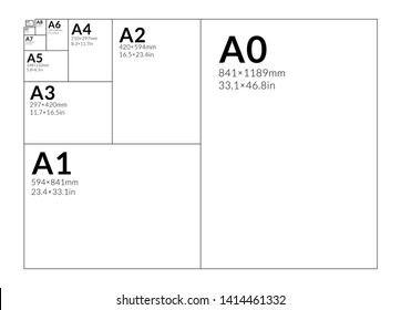 International A series paper size formats from A0 to A10, including the most popular A3, A4 and A5 formats