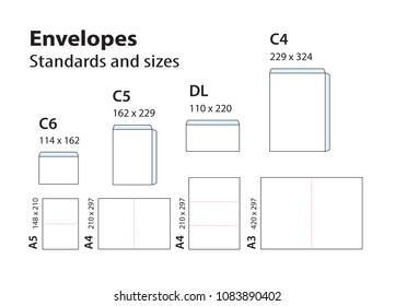 International standard envelopes for paper or documents C6, C5, DL, C4. Templates of bending brochures, booklets, leaflets of A format for envelopes.