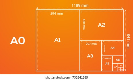 International standard paper sizes - A Series Formats