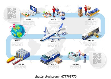 International trade logistics network infographic vector illustration with isometric vehicles for cargo transport. Flat 3D import export Sea freight road freight and air freight shipping food delivery