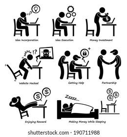 Internet Business Online Process Stick Figure Pictogram Icon Cliparts