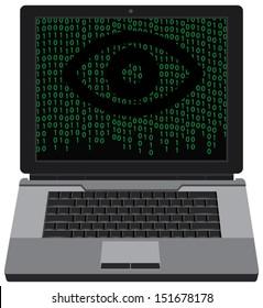 Internet control and surveillance