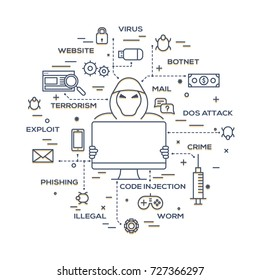 Internet cyber attacks, phishing and fraud heck concept, hacker illustration. Fin-tech (financial technology) background. 3D style.