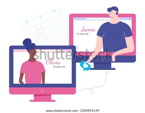 upoznavanje s web lokacijama