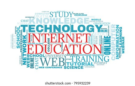 Internet education concept. Distance learning word cloud collage. E-learning illustration