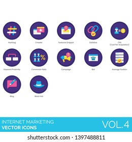 Internet marketing icons including hashtag, crawler, featured snippet, dofollow, CPA, cost per acquisition, keyword proximity, conversion rate, campaign, bot, average position, blog, black hat.
