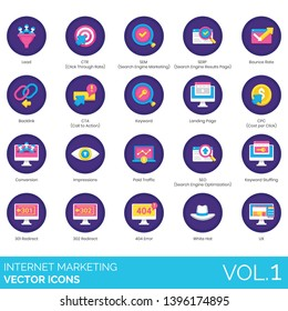 Internet marketing icons including lead, click through rate, SEM, SERP, bounce, backlink, call to action, keyword, landing page, CPC, conversion, impression, paid traffic, SEO, stuffing, redirect, UX.
