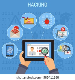Internet Security concept. Hacker holding tablet pc in hand and hacking password with Flat Icons Virus, Spam and bug. isolated vector illustration