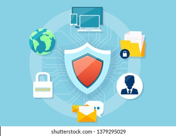 Internet security concept. Vector with online data protection technology icons