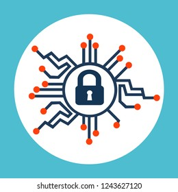 Internet security vector illustration eps10 graphic