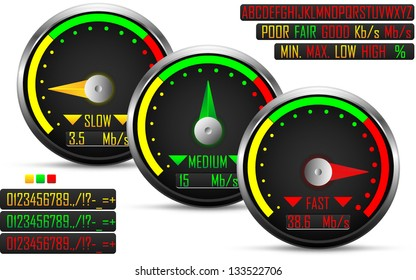 Internet speed test meter, with three needle positions,vector