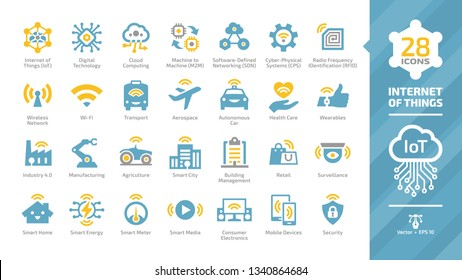 Internet of things blue and yellow color glyph icon set with wireless network cloud computing digital IoT tech, smart home and city, industry 4.0, agriculture, vehicle, aerospace and healthcare sign.