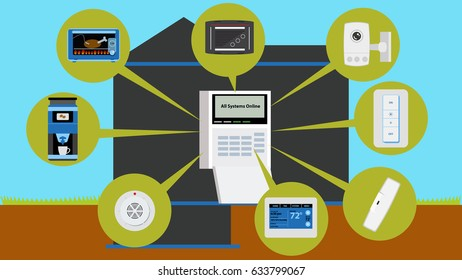 Internet of Things Concept Image