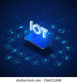 Internet of things concept. IOT isometric banner. Digital global ecosystem. Monitoring and control by smartphone. Vector illustration
