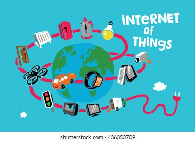 Internet of Things Concept: Multiple Connected Objects Circling the Globe. Blue Background with 'Internet of Things' Text.