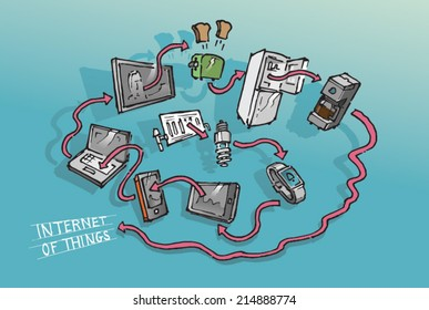 Internet of things concept showing many connected devices. Hand drawn vector sketch isolated on blue background.