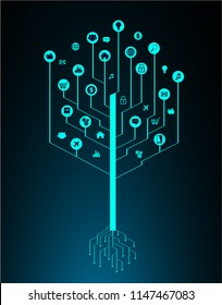 internet of things cyber technology, circuit tree