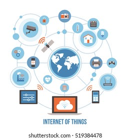 Internet of things, devices and connectivity concepts on a network, world globe at center