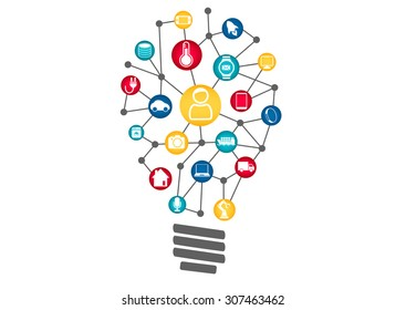 Internet of Things (IOT) concept. Vector illustration of light bulb representing digital smart ideas, machine learning, internet of everything and smart home automation.