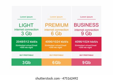 Internet traffic. Set offer tariffs. ui ux vector banner for web app. set pricing table, order, box, button, list with plan for website in flat design