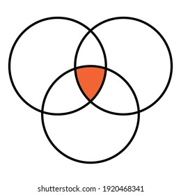 intersection of three sets venn diagram