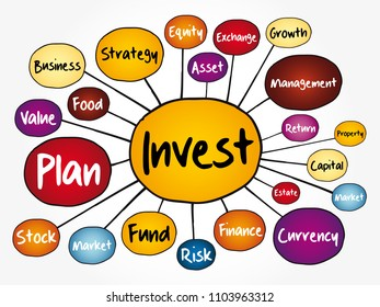 Invest mind map flowchart, business concept for presentations and reports