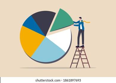 Concept d'allocation et de rééquilibrage des actifs d'investissement, investisseur en affaires ou planificateur financier se tenant sur l'échelle pour organiser un graphique à secteurs en vue de rééquilibrer le portefeuille d'investissement en fonction du risque et du rendement