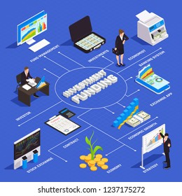 Investment funds benefits isometric flowchart with strategy financial management economic growth banking system stock exchange vector illustration