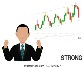 An investor is presenting about stock price chart which is increasing with the strong RSI