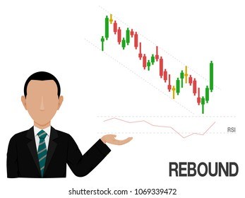 An investor is presenting rebound of stock chart.The price chart is new low, but the RSI is not