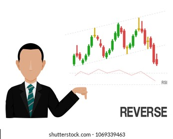 An investor is presenting reversible point of stock chart.The price chart is new high, but the RSI is not