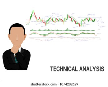 An investor is presenting  technical analysis