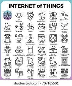 IOT : Internet of things concept detailed line icons set in modern line icon style for ui, ux, website, web, app graphic design