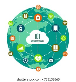 IoT ( internet of things ) illustration /earth