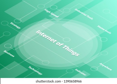 iot internet of things words isometric 3d word text concept with some related text and dot connected - vector illustration