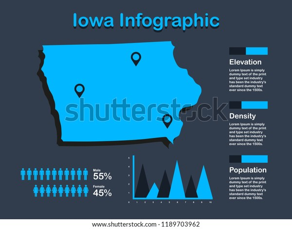 Iowa State Usa Map Set Infographic Stock Vector (Royalty ...