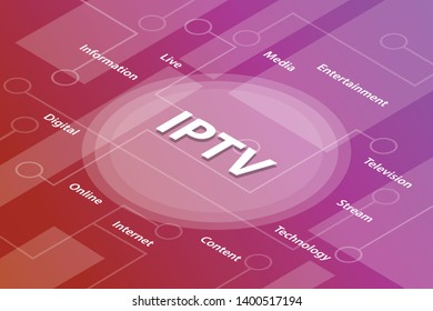 iptv technology words isometric 3d word text concept with some related text and dot connected - vector