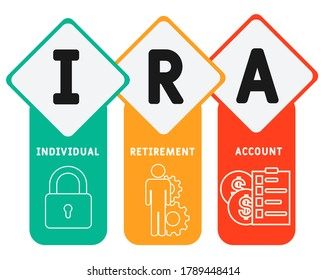 IRA - Individual Retirement Account acronym, concept background. vector illustration concept with keywords and icons. lettering illustration with icons for web banner, flyer, landing page