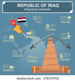 Iraq  infographics, statistical data, sights. Vector illustration