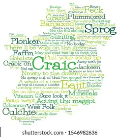 Ireland map made from Irish slang words in vector format.
