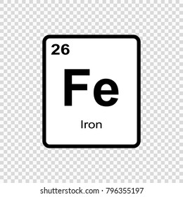 Iron chemical element sign atomic number stock vector royalty free iron chemical element sign with atomic number chemical element of periodic table urtaz Gallery