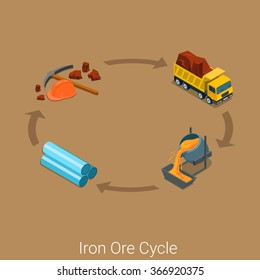 Iron ore production cycle icon flat 3d isometric industrial process concept web site vector. Miner axe picker tool raw material car lorry truck transportation steelmaking steel production pipe rolling