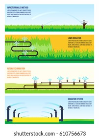 Irrigation Automatic Systems 4 web banners set with Sprinklers Watering, Lawn irrigation  templates. Vector illustration