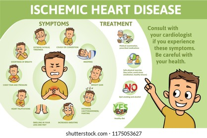 Ischemic Heart Disease infographics. Signs, symptoms, treatment. Information poster with text and character. Flat vector illustration, horizontal.